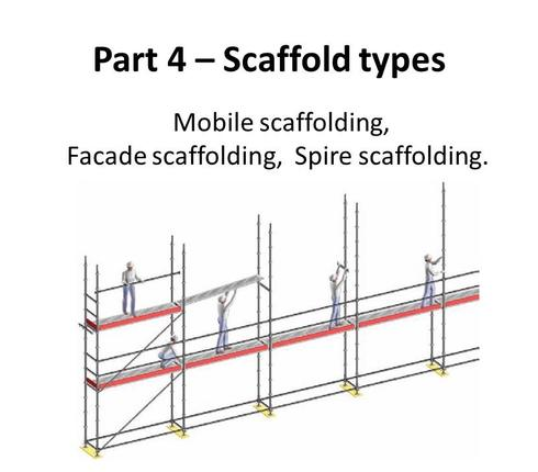 Scaffold user course 4